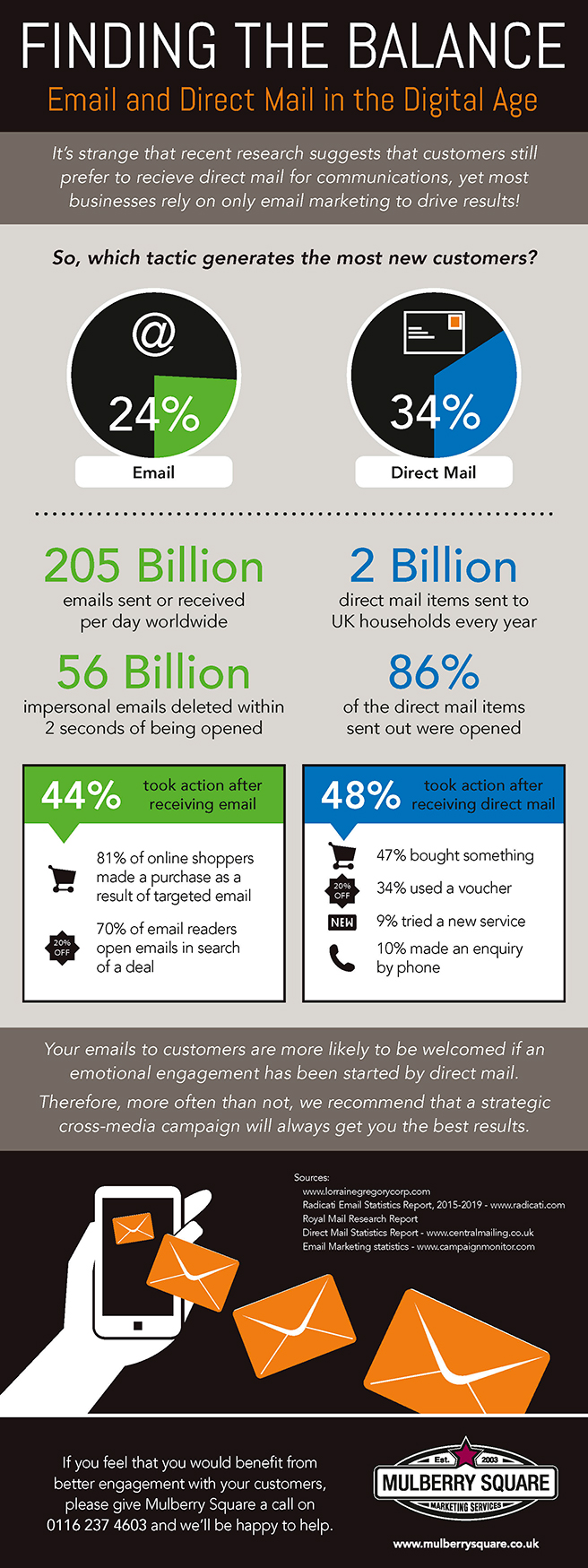 Direct_Marketing_Infographic_web